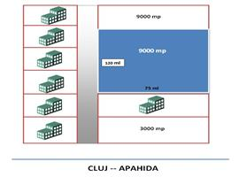 Teren de vanzare 9000 mp pt constructie hala in Apahida