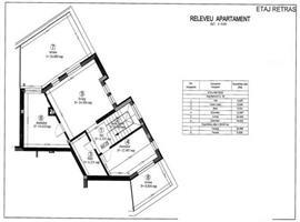 Vanzare apartament 3 camere Ghrigorescu zona Donath Park Cluj-Napoca